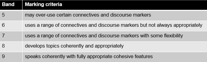 IELTS marking criteria - discourse markers